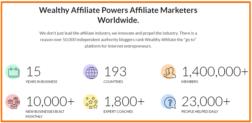 wealthy affiliate community