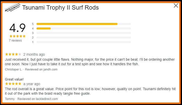 Tsunami Trophy II reviews