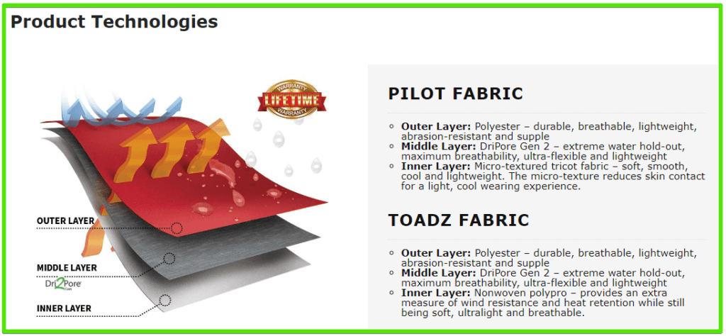 frogg toggs - product technology
