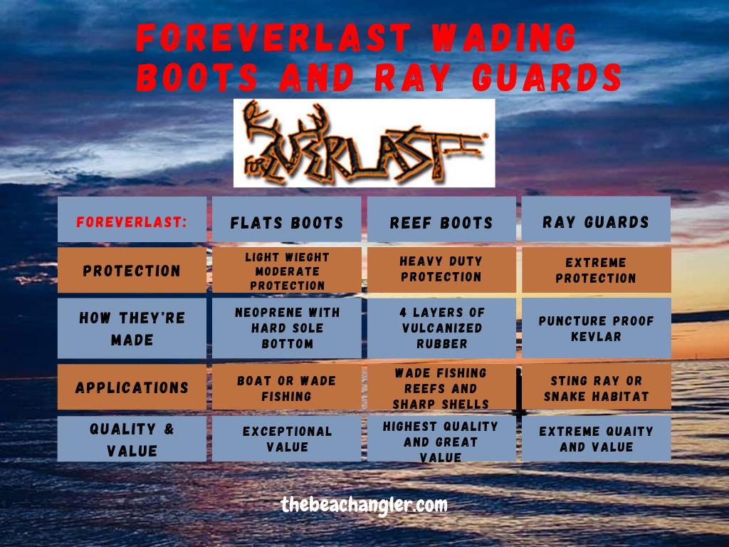 foreverlast boots comparison chart
