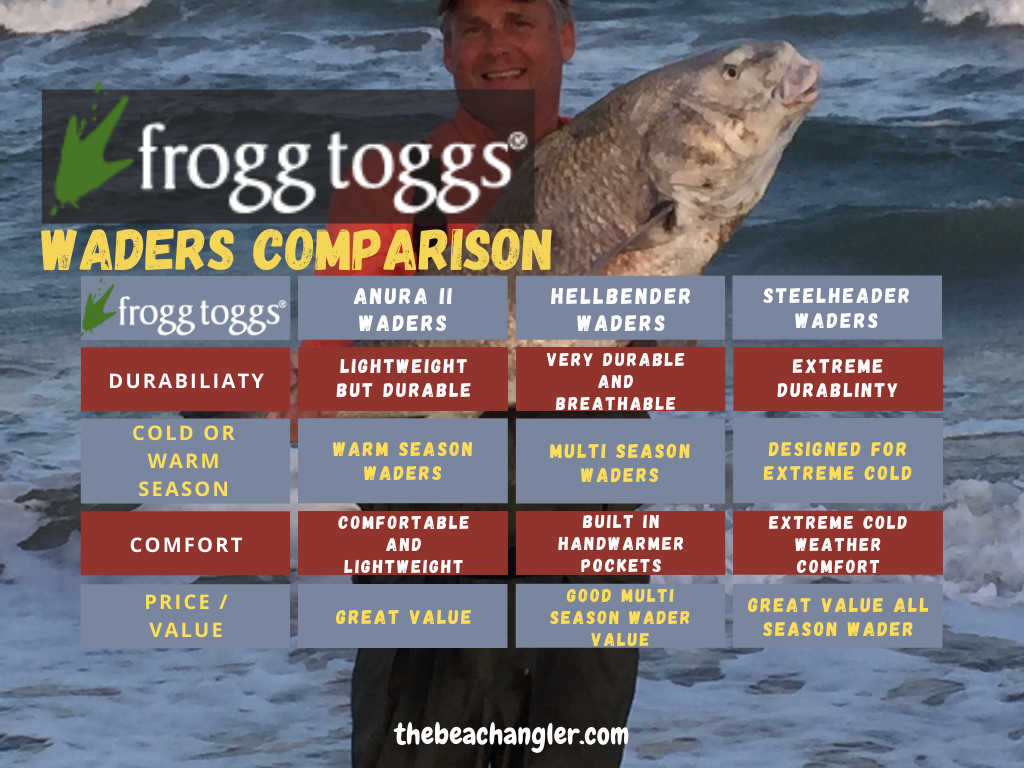 frogg togg waders comparison chart